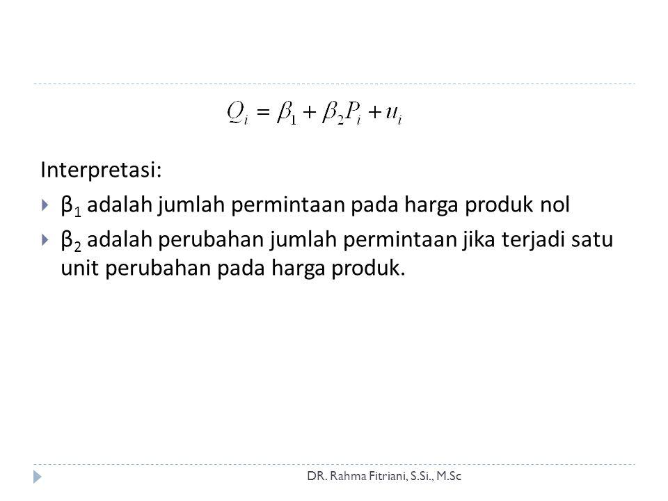 DR. Rahma Fitriani, S.Si., M.Sc Interpretasi:  β 1 adalah jumlah permintaan pada harga produk nol  β 2 adalah perubahan jumlah permintaan jika terja