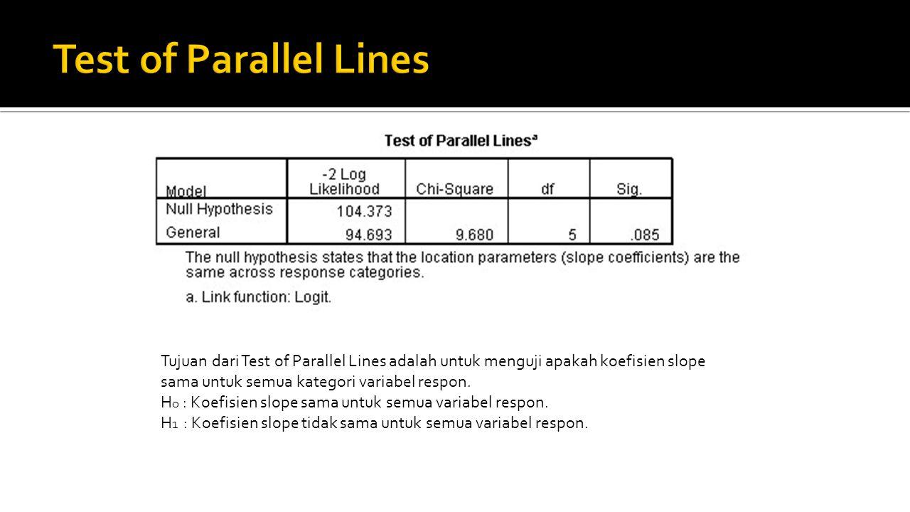 Tujuan dari Test of Parallel Lines adalah untuk menguji apakah koefisien slope sama untuk semua kategori variabel respon. H o : Koefisien slope sama u