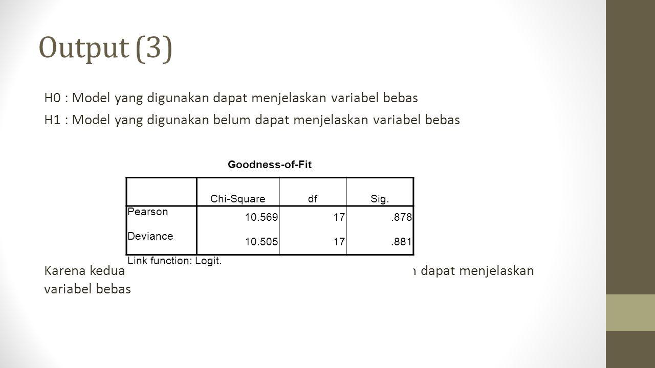 Output (3) H0 : Model yang digunakan dapat menjelaskan variabel bebas H1 : Model yang digunakan belum dapat menjelaskan variabel bebas Karena kedua ni