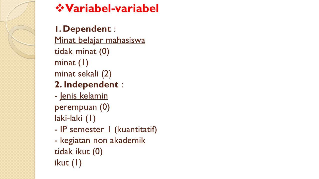   Variabel-variabel 1. Dependent : Minat belajar mahasiswa tidak minat (0) minat (1) minat sekali (2) 2. Independent : - Jenis kelamin perempuan (0)