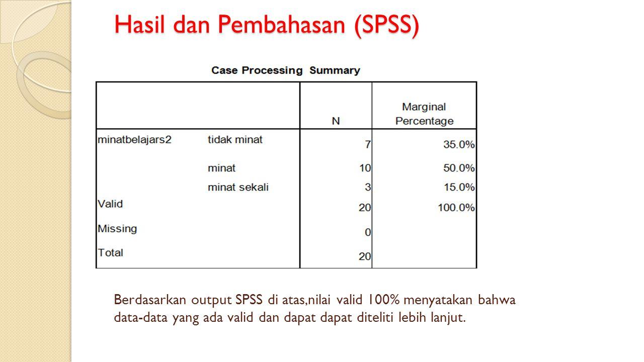 Hasil dan Pembahasan (SPSS) 1 Hasil dan Pembahasan (SPSS) 1 Berdasarkan output SPSS di atas,nilai valid 100% menyatakan bahwa data-data yang ada valid