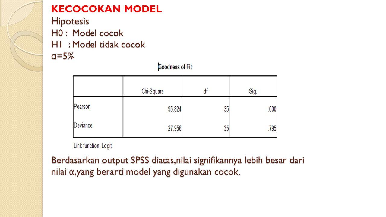 Hipotesis H0 : Model cocok H1 : Model tidak cocok α =5% Berdasarkan output SPSS diatas,nilai signifikannya lebih besar dari nilai α,yang berarti model