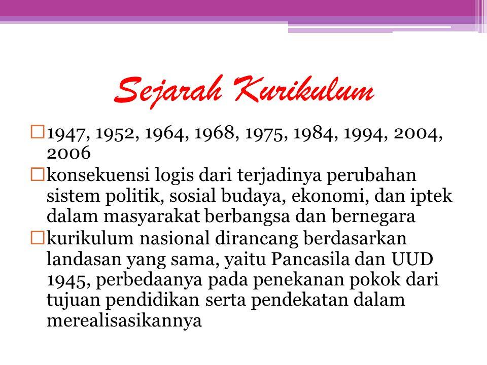 Sejarah Kurikulum  1947, 1952, 1964, 1968, 1975, 1984, 1994, 2004, 2006  konsekuensi logis dari terjadinya perubahan sistem politik, sosial budaya,