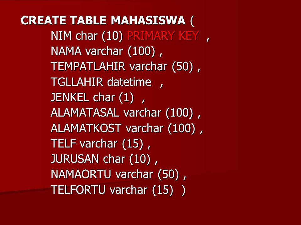 CREATE TABLE MAHASISWA ( NIM char (10) PRIMARY KEY, NAMA varchar (100), TEMPATLAHIR varchar (50), TGLLAHIR datetime, JENKEL char (1), ALAMATASAL varch