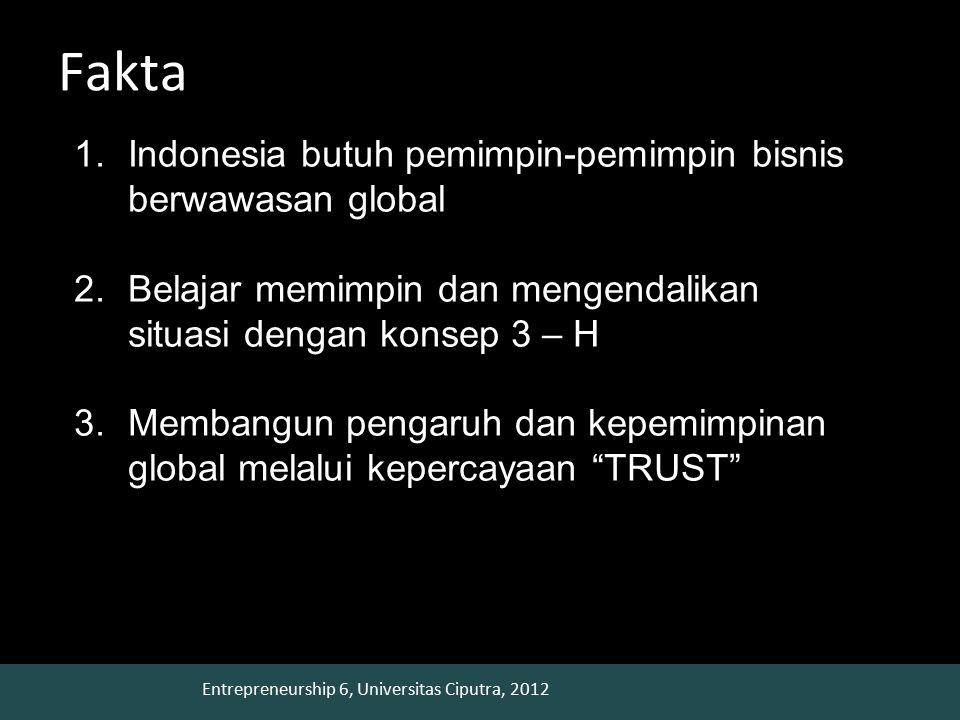 Entrepreneurship 6, Universitas Ciputra, 2012 Fakta 1.Indonesia butuh pemimpin-pemimpin bisnis berwawasan global 2.Belajar memimpin dan mengendalikan