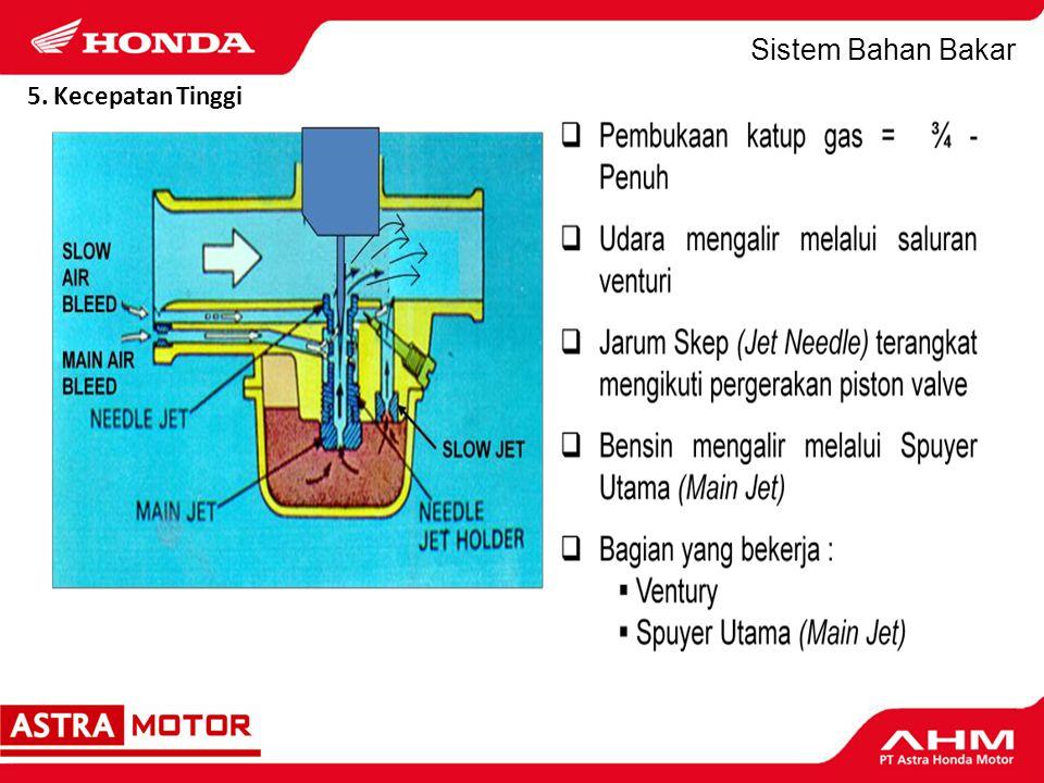 Sistem Bahan Bakar H. Karburator TPFC