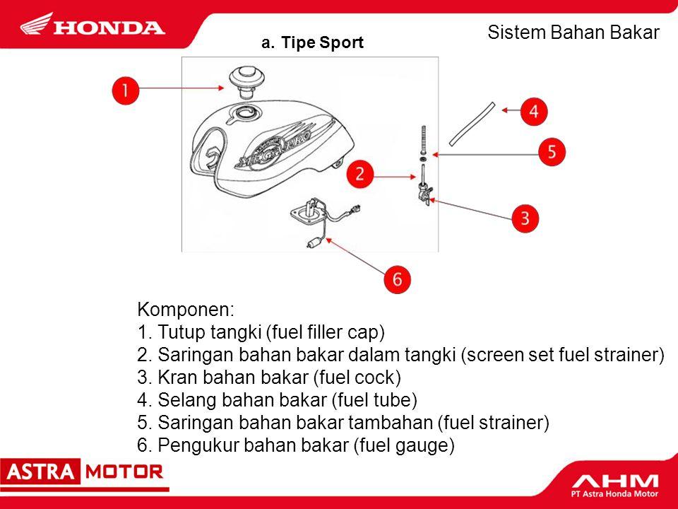 Sistem Bahan Bakar b.Tipe Cub Komponen 1. Tangki bahan bakar (fuel tank) 2.