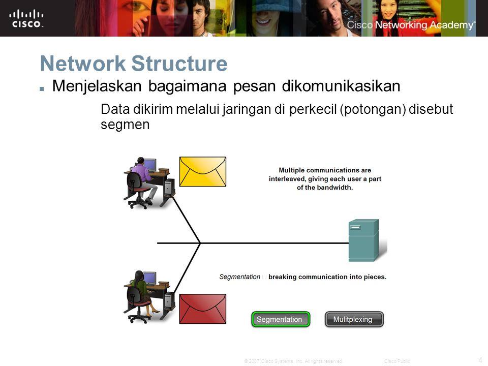 25 © 2007 Cisco Systems, Inc.