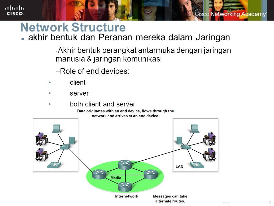 27 © 2007 Cisco Systems, Inc.