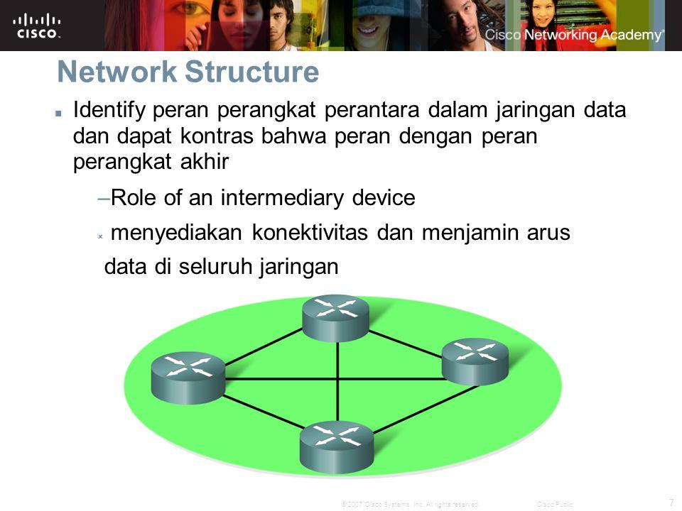 28 © 2007 Cisco Systems, Inc.