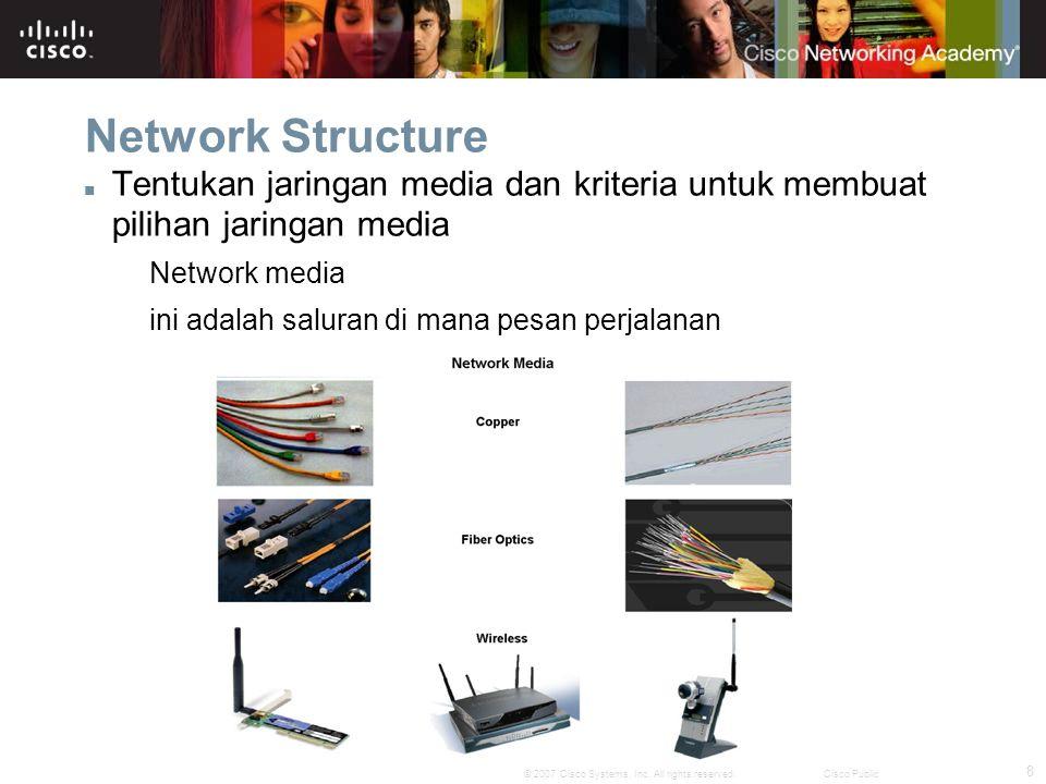 19 © 2007 Cisco Systems, Inc.