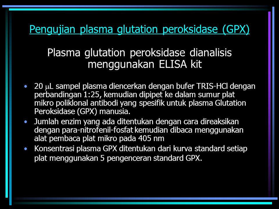 Pengujian plasma glutation peroksidase (GPX) Plasma glutation peroksidase dianalisis menggunakan ELISA kit 20  L sampel plasma diencerkan dengan bufer TRIS-HCl dengan perbandingan 1:25, kemudian dipipet ke dalam sumur plat mikro poliklonal antibodi yang spesifik untuk plasma Glutation Peroksidase (GPX) manusia.