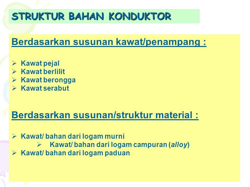 Jenis-jenis penampang bahan penghantar