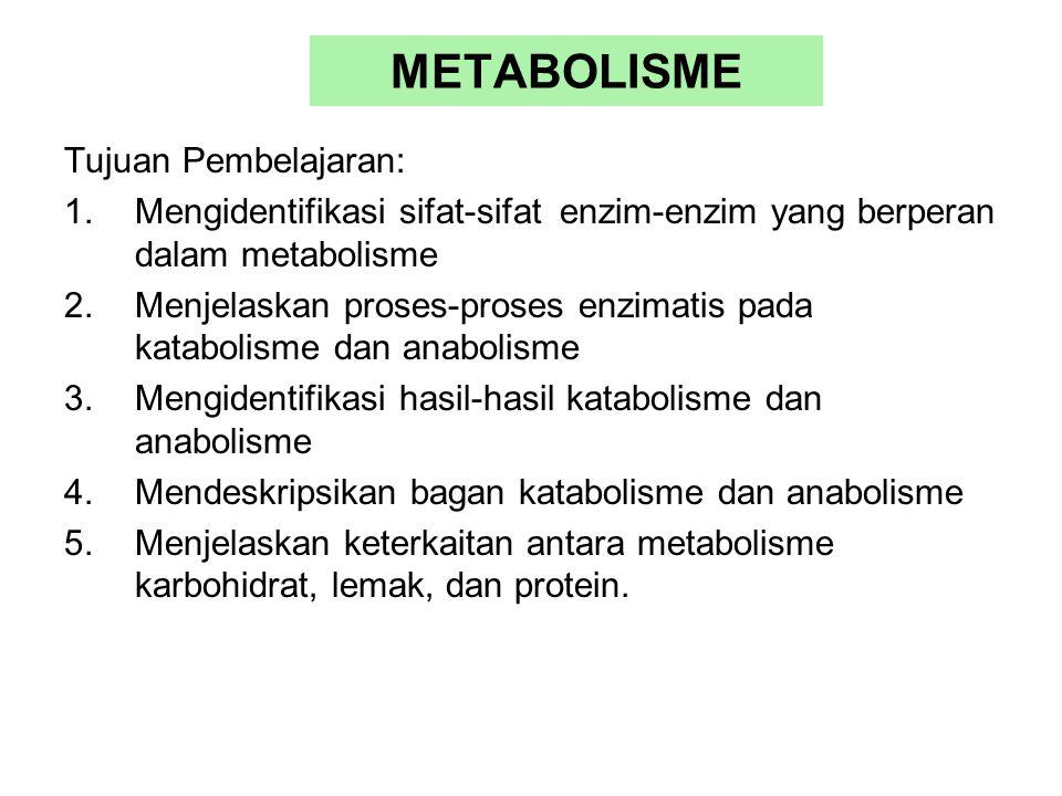 METABOLISME Tujuan Pembelajaran: 1.Mengidentifikasi sifat-sifat enzim-enzim yang berperan dalam metabolisme 2.Menjelaskan proses-proses enzimatis pada