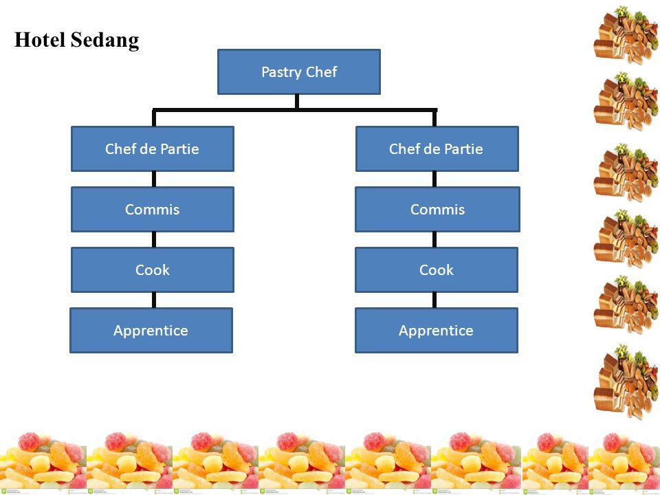 Hotel Sedang Chef de Partie Commis Apprentice Pastry Chef Cook