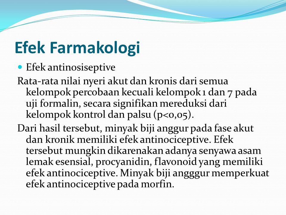 Efek Farmakologi Efek antinosiseptive Rata-rata nilai nyeri akut dan kronis dari semua kelompok percobaan kecuali kelompok 1 dan 7 pada uji formalin,
