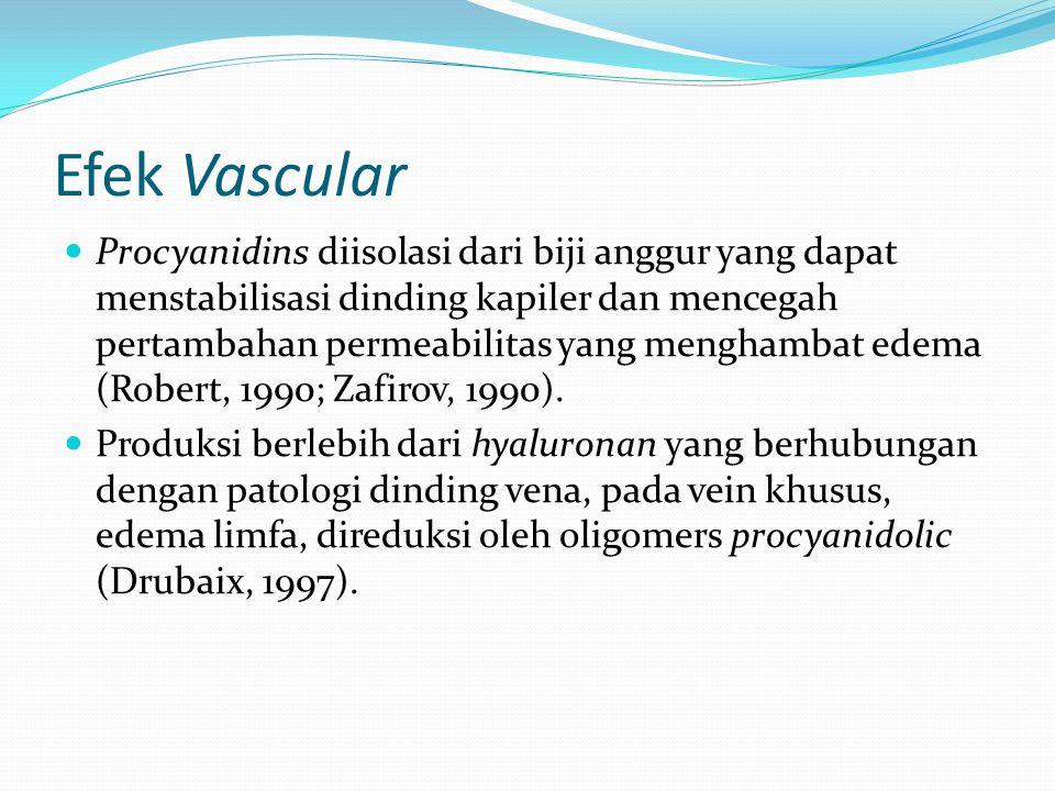 Efek Vascular Procyanidins diisolasi dari biji anggur yang dapat menstabilisasi dinding kapiler dan mencegah pertambahan permeabilitas yang menghambat