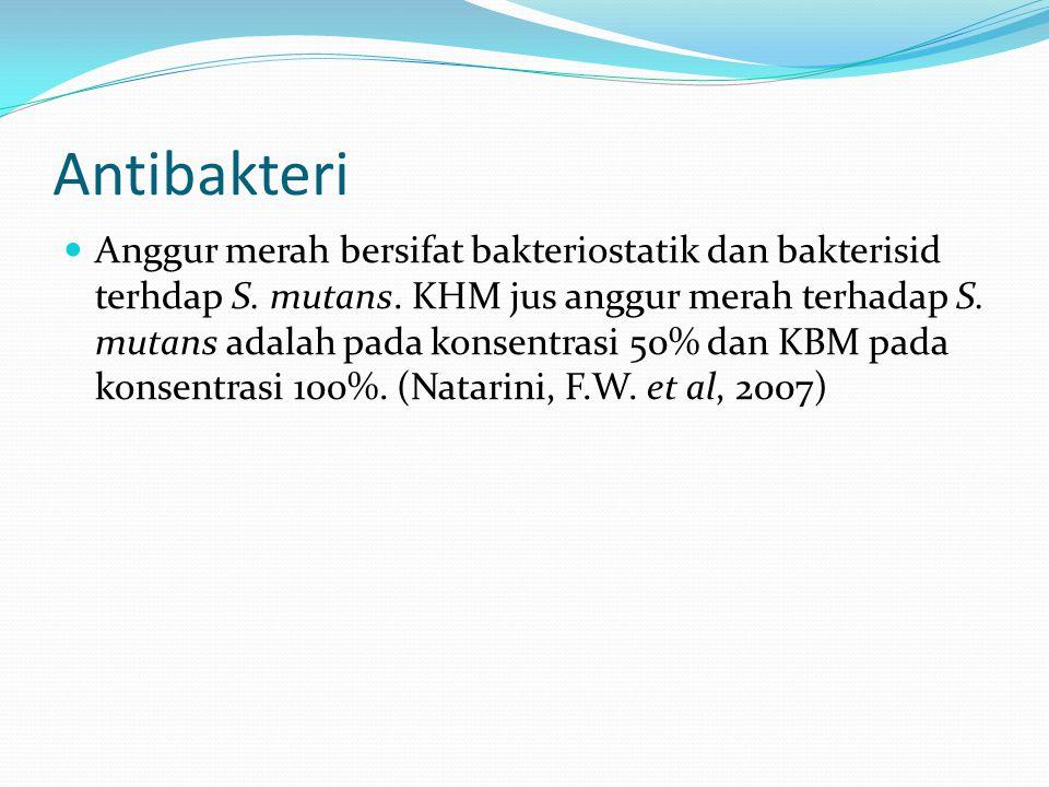 Antibakteri Anggur merah bersifat bakteriostatik dan bakterisid terhdap S. mutans. KHM jus anggur merah terhadap S. mutans adalah pada konsentrasi 50%