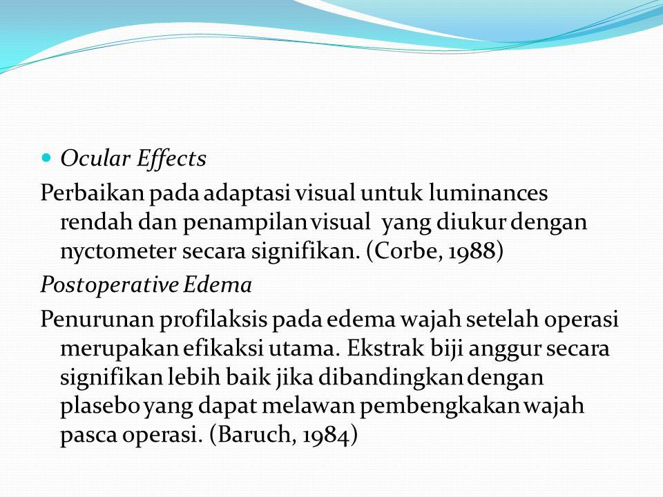 Ocular Effects Perbaikan pada adaptasi visual untuk luminances rendah dan penampilan visual yang diukur dengan nyctometer secara signifikan. (Corbe, 1