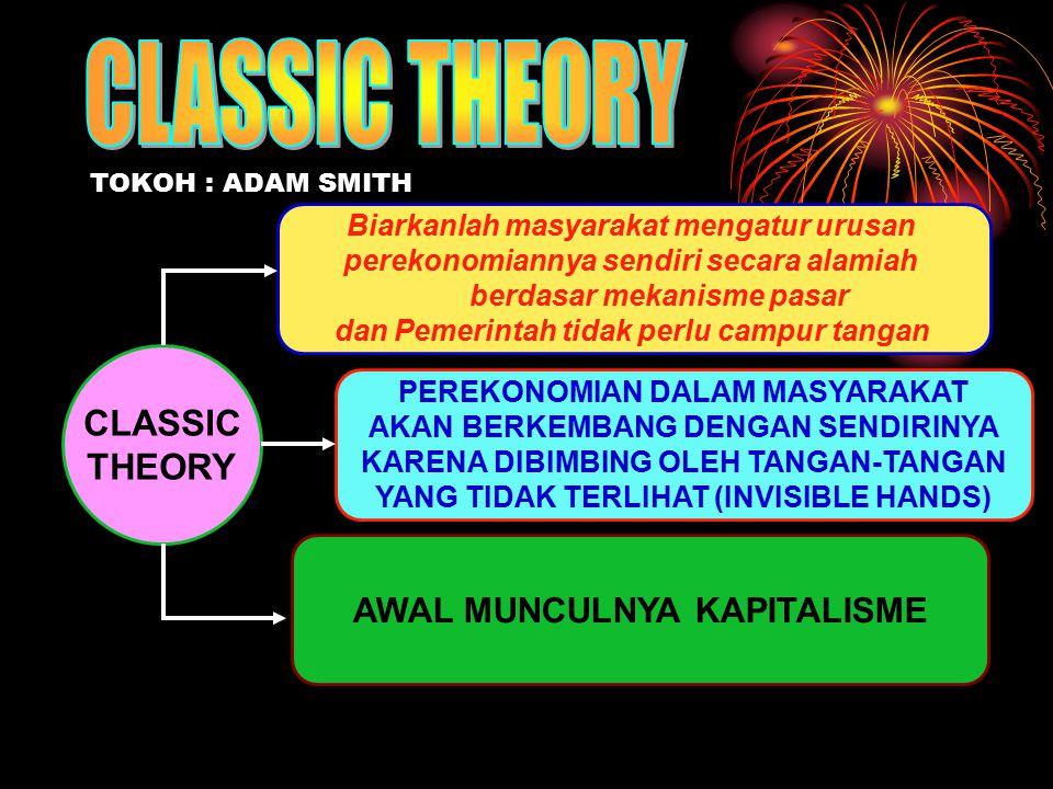 TOKOH : ADAM SMITH CLASSIC THEORY Biarkanlah masyarakat mengatur urusan perekonomiannya sendiri secara alamiah berdasar mekanisme pasar dan Pemerintah