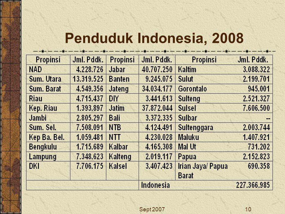 Sept 200710 Penduduk Indonesia, 2008