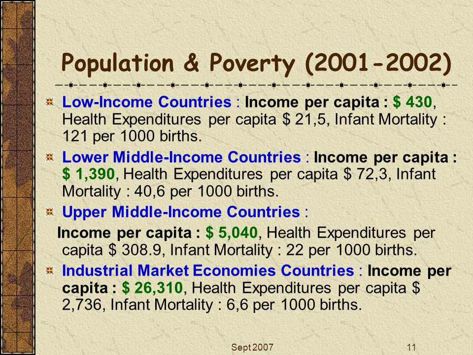 Sept 200711 Population & Poverty (2001-2002) Low-Income Countries : Income per capita : $ 430, Health Expenditures per capita $ 21,5, Infant Mortality