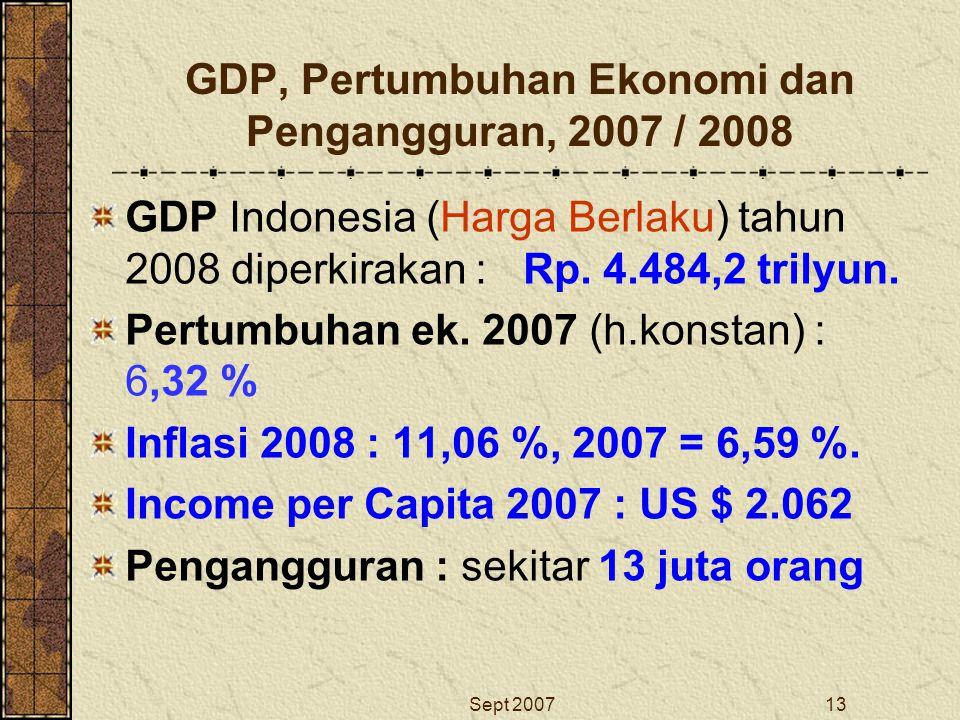 Sept 200713 GDP, Pertumbuhan Ekonomi dan Pengangguran, 2007 / 2008 GDP Indonesia (Harga Berlaku) tahun 2008 diperkirakan : Rp. 4.484,2 trilyun. Pertum