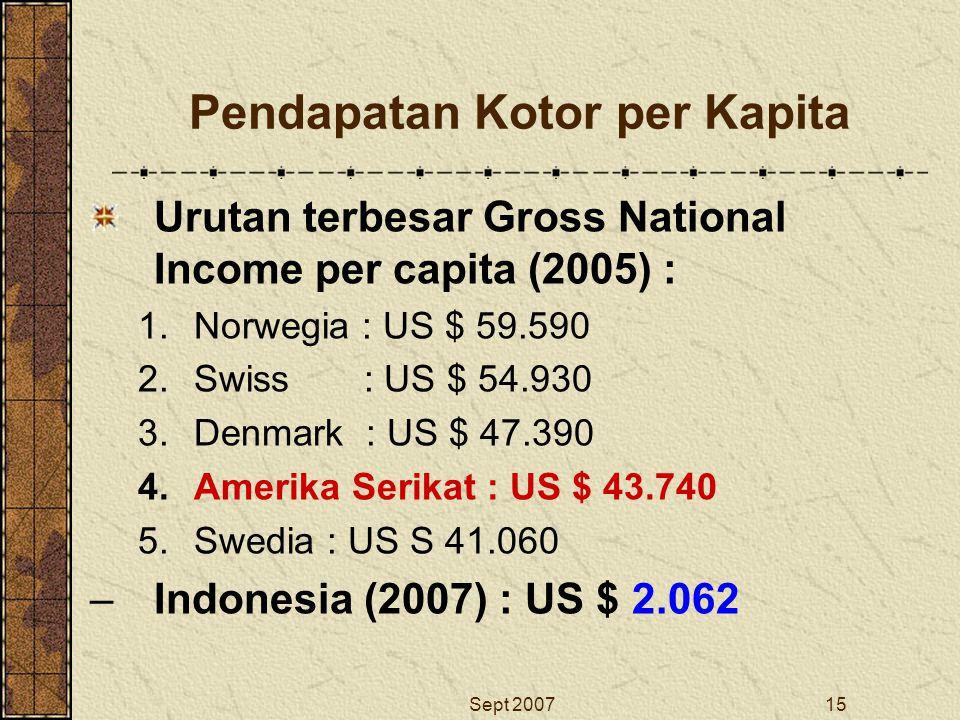 Sept 200715 Pendapatan Kotor per Kapita Urutan terbesar Gross National Income per capita (2005) : 1.Norwegia : US $ 59.590 2.Swiss : US $ 54.930 3.Den