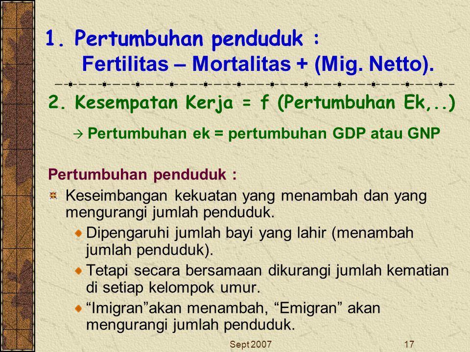 Sept 200717 1. Pertumbuhan penduduk : Fertilitas – Mortalitas + (Mig. Netto). 2. Kesempatan Kerja = f (Pertumbuhan Ek,..)  Pertumbuhan ek = pertumbuh