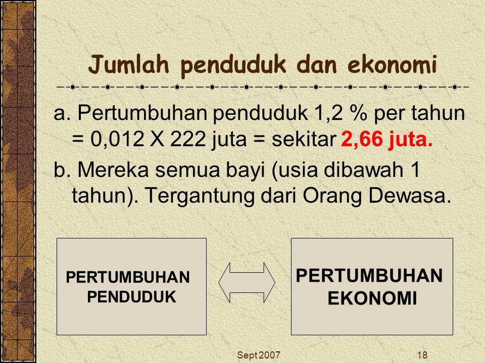 Sept 200718 Jumlah penduduk dan ekonomi a. Pertumbuhan penduduk 1,2 % per tahun = 0,012 X 222 juta = sekitar 2,66 juta. b. Mereka semua bayi (usia dib