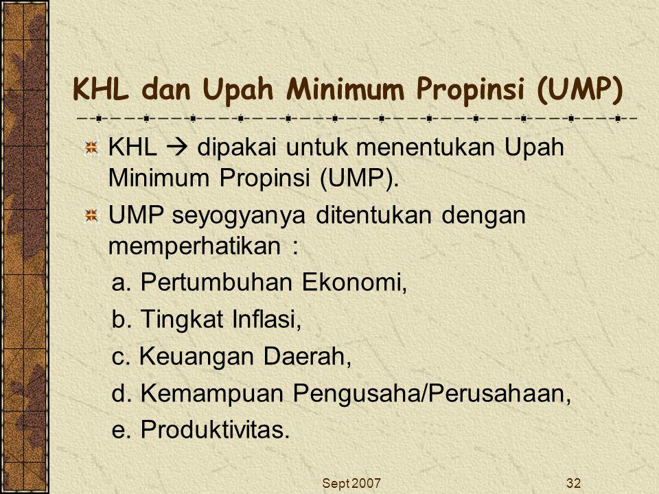 Sept 200732 KHL dan Upah Minimum Propinsi (UMP) KHL  dipakai untuk menentukan Upah Minimum Propinsi (UMP). UMP seyogyanya ditentukan dengan memperhat