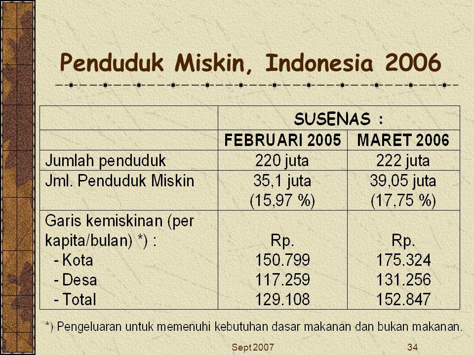 Sept 200734 Penduduk Miskin, Indonesia 2006