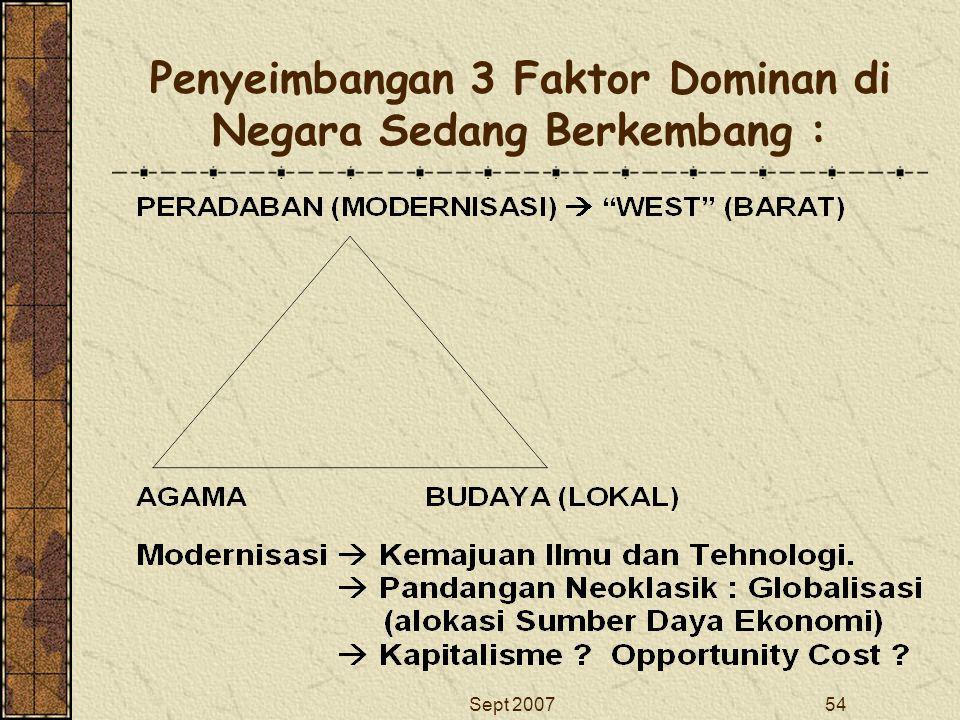 Sept 200754 Penyeimbangan 3 Faktor Dominan di Negara Sedang Berkembang :