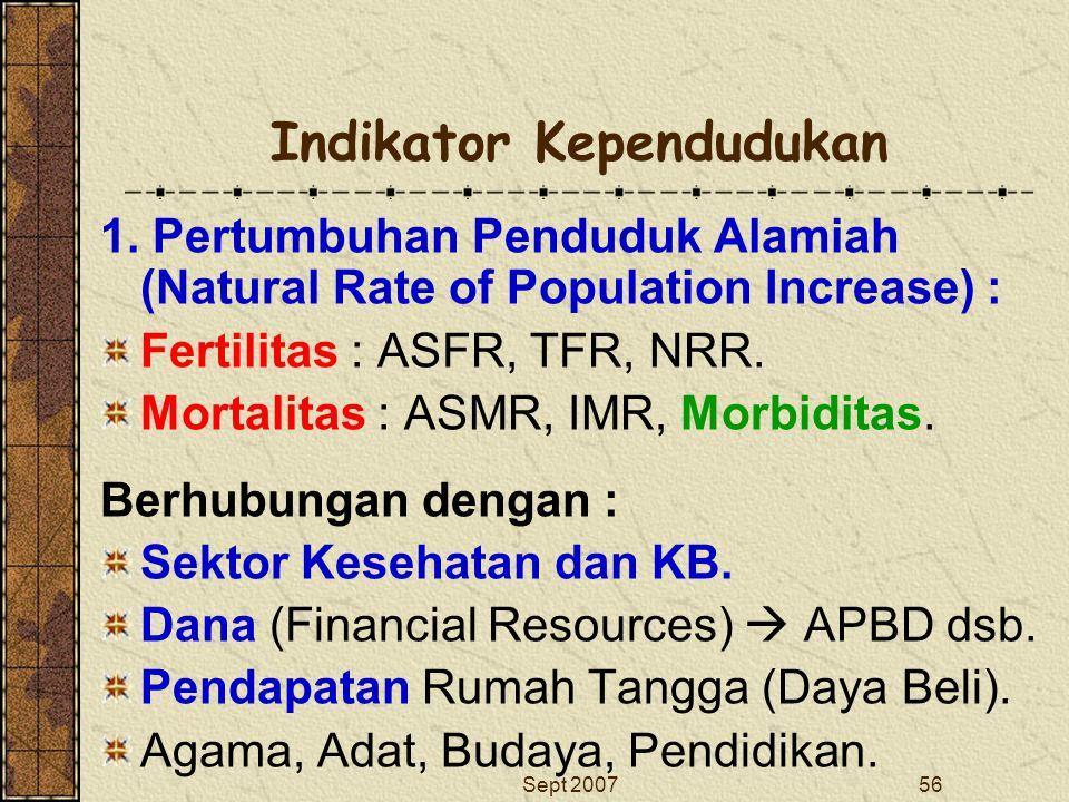 Sept 200756 Indikator Kependudukan 1. Pertumbuhan Penduduk Alamiah (Natural Rate of Population Increase) : Fertilitas : ASFR, TFR, NRR. Mortalitas : A