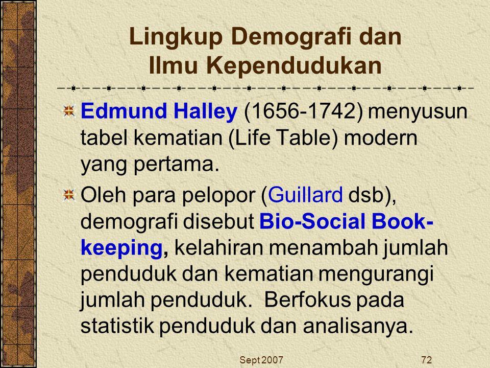 Sept 200772 Lingkup Demografi dan Ilmu Kependudukan Edmund Halley (1656-1742) menyusun tabel kematian (Life Table) modern yang pertama. Oleh para pelo