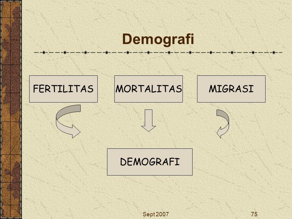 Sept 200775 Demografi FERTILITASMIGRASIMORTALITAS DEMOGRAFI
