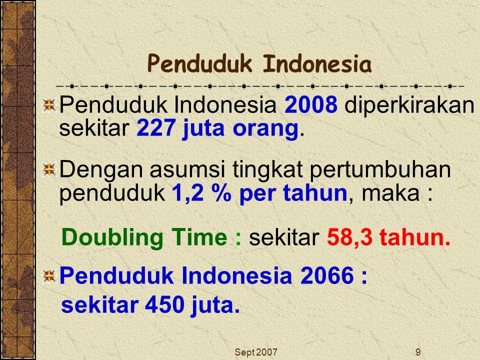 Sept 20079 Penduduk Indonesia Penduduk Indonesia 2008 diperkirakan sekitar 227 juta orang. Dengan asumsi tingkat pertumbuhan penduduk 1,2 % per tahun,