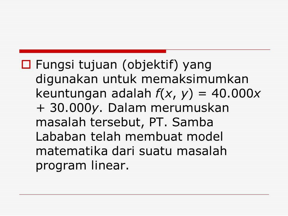  Fungsi tujuan (objektif) yang digunakan untuk memaksimumkan keuntungan adalah f(x, y) = 40.000x + 30.000y. Dalam merumuskan masalah tersebut, PT. Sa