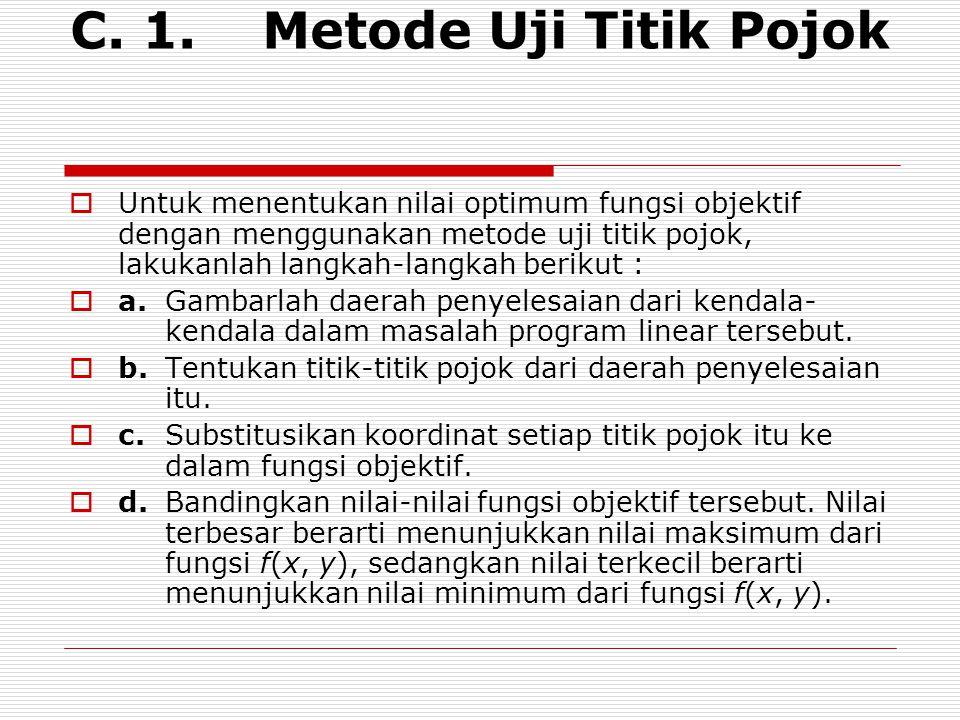 C. 1.Metode Uji Titik Pojok  Untuk menentukan nilai optimum fungsi objektif dengan menggunakan metode uji titik pojok, lakukanlah langkah-langkah ber