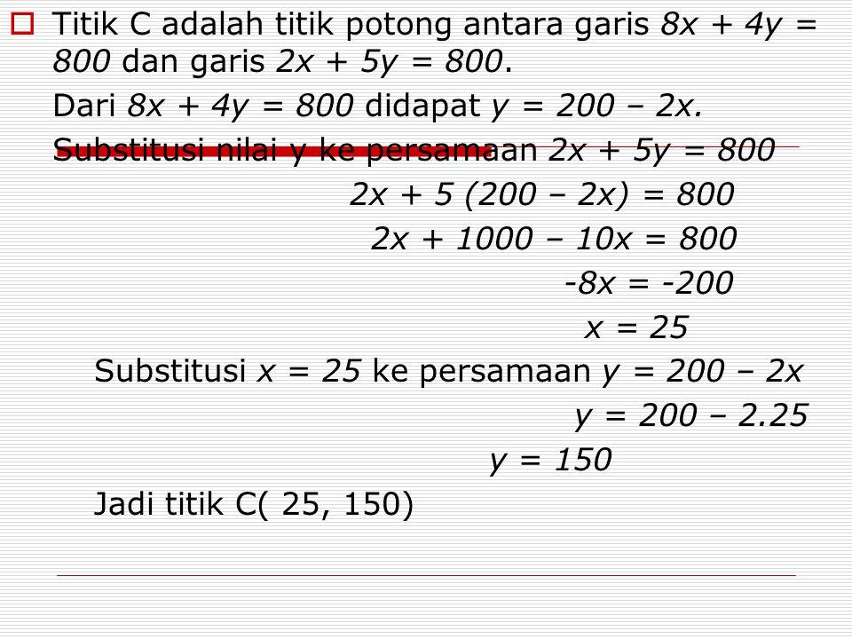  Titik C adalah titik potong antara garis 8x + 4y = 800 dan garis 2x + 5y = 800. Dari 8x + 4y = 800 didapat y = 200 – 2x. Substitusi nilai y ke persa