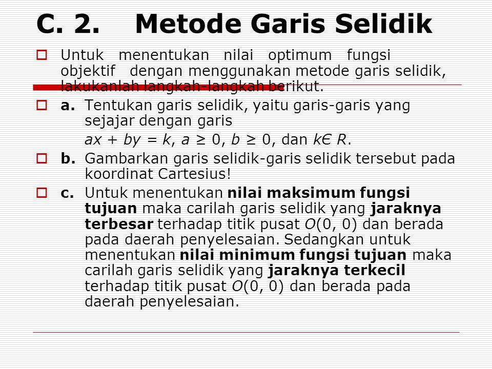 C. 2.Metode Garis Selidik  Untuk menentukan nilai optimum fungsi objektif dengan menggunakan metode garis selidik, lakukanlah langkah-langkah berikut