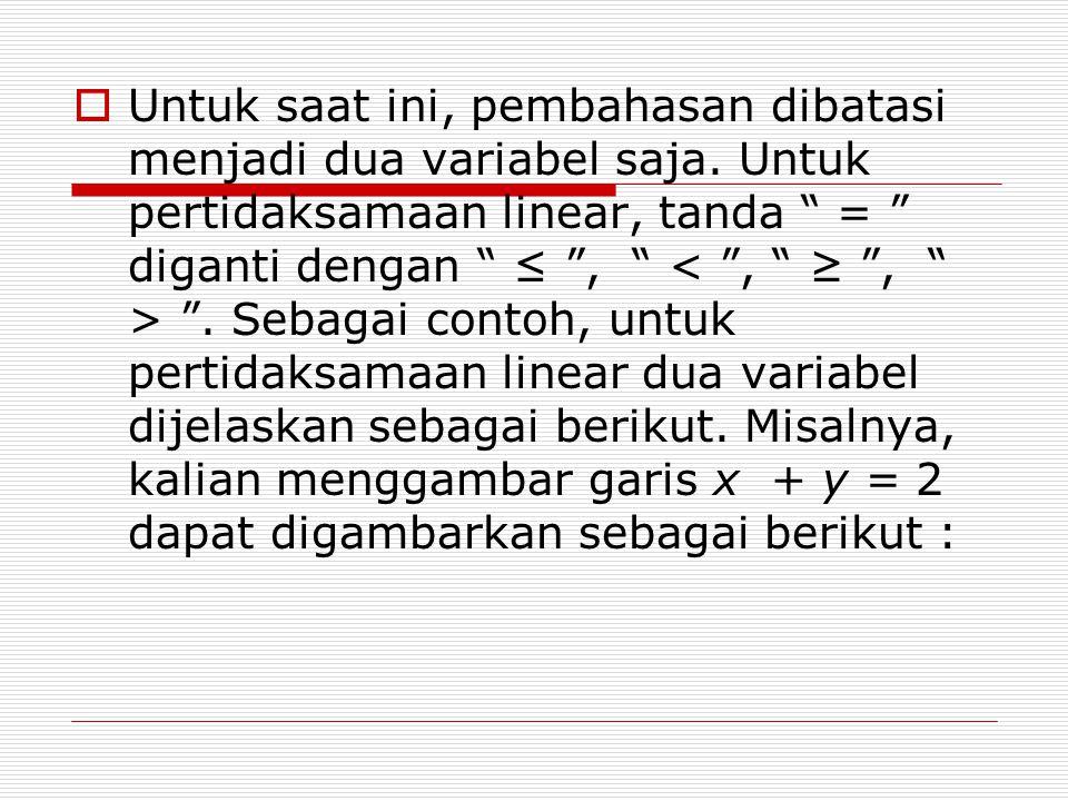 """ Untuk saat ini, pembahasan dibatasi menjadi dua variabel saja. Untuk pertidaksamaan linear, tanda """" = """" diganti dengan """" ≤ """", """" """". Sebagai contoh, u"""