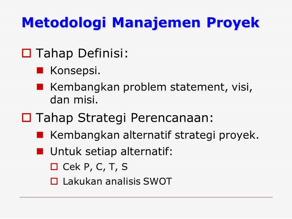 Metodologi Manajemen Proyek  Tahap Definisi: Konsepsi.