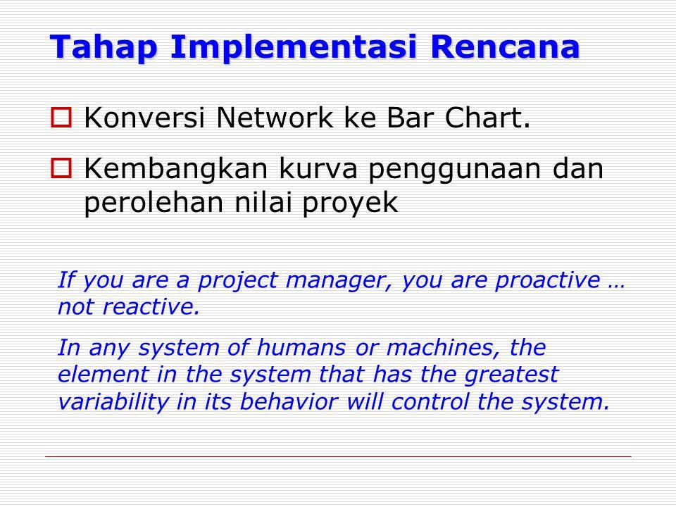 Tahap Implementasi Rencana  Konversi Network ke Bar Chart.