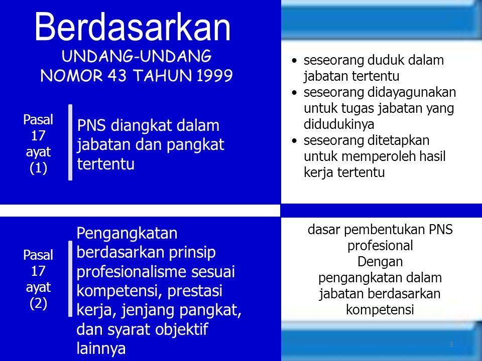 3 UNDANG-UNDANG NOMOR 43 TAHUN 1999 Pasal 17 ayat (1) PNS diangkat dalam jabatan dan pangkat tertentu seseorang duduk dalam jabatan tertentu seseorang