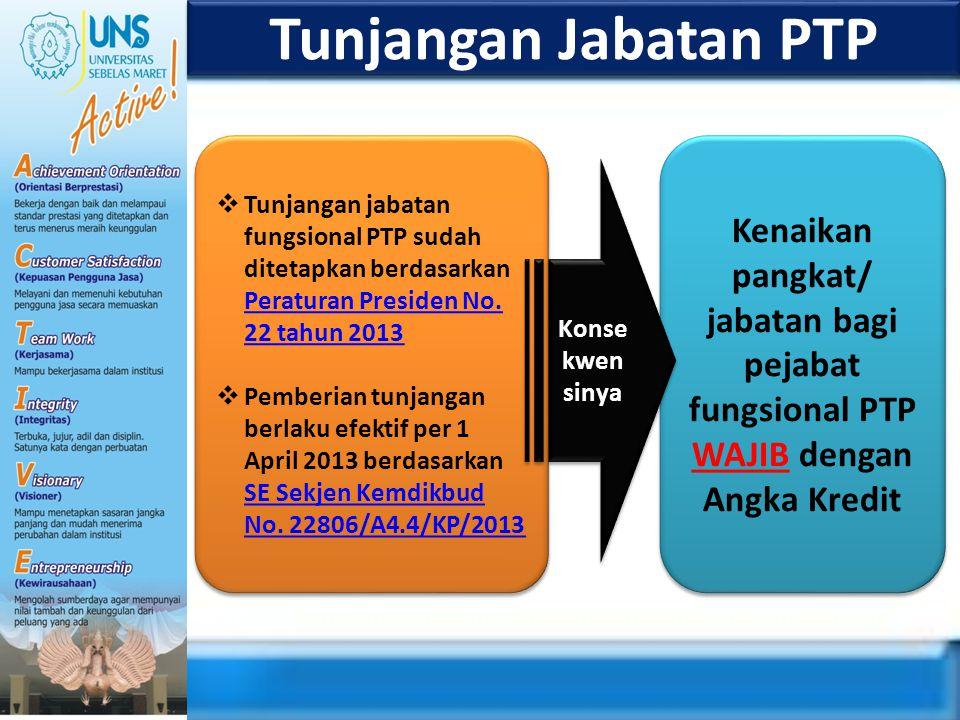 Tunjangan Jabatan PTP  Tunjangan jabatan fungsional PTP sudah ditetapkan berdasarkan Peraturan Presiden No. 22 tahun 2013 Peraturan Presiden No. 22 t