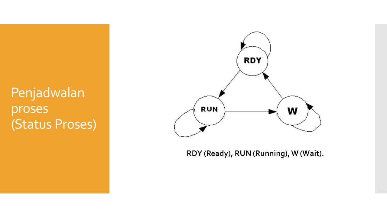 Penjadwalan proses (Status Proses) RDY (Ready), RUN (Running), W (Wait).