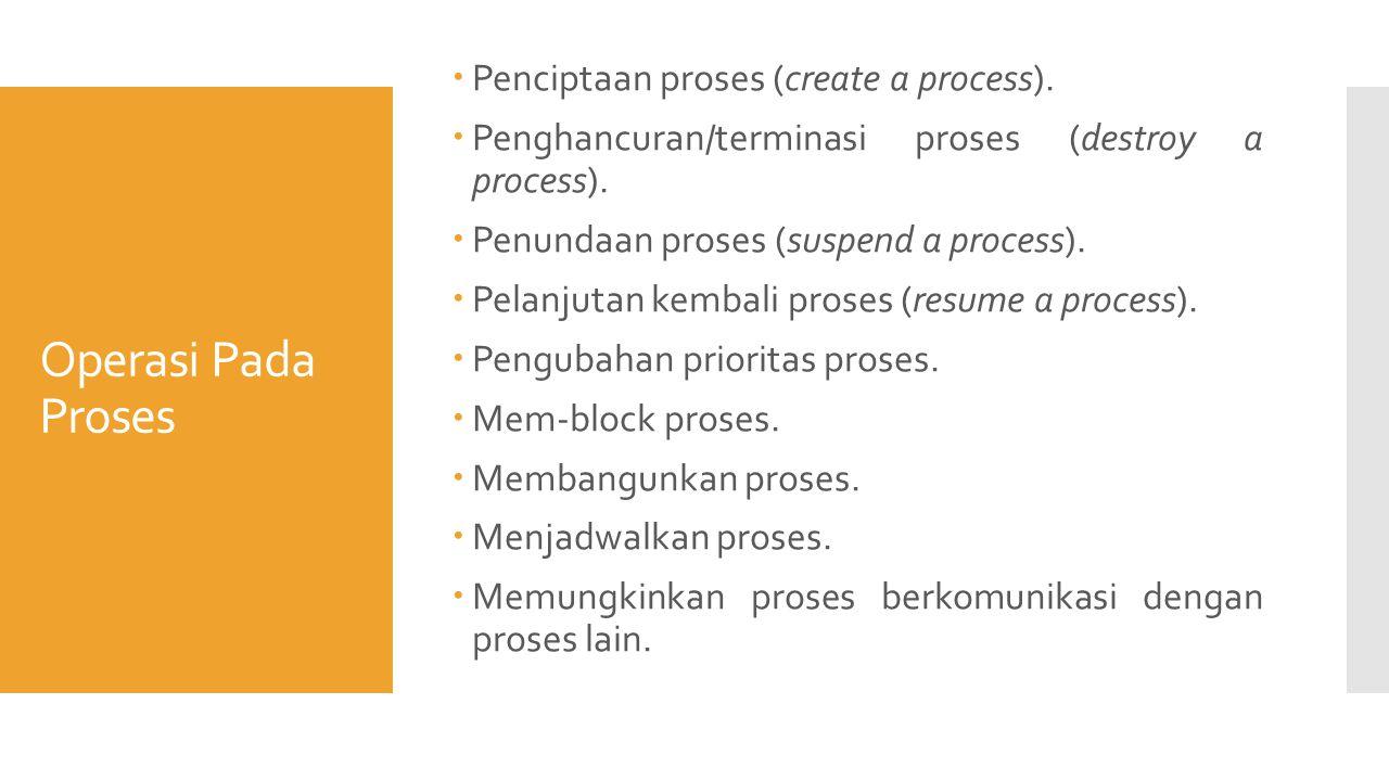 Operasi Pada Proses  Penciptaan proses (create a process).
