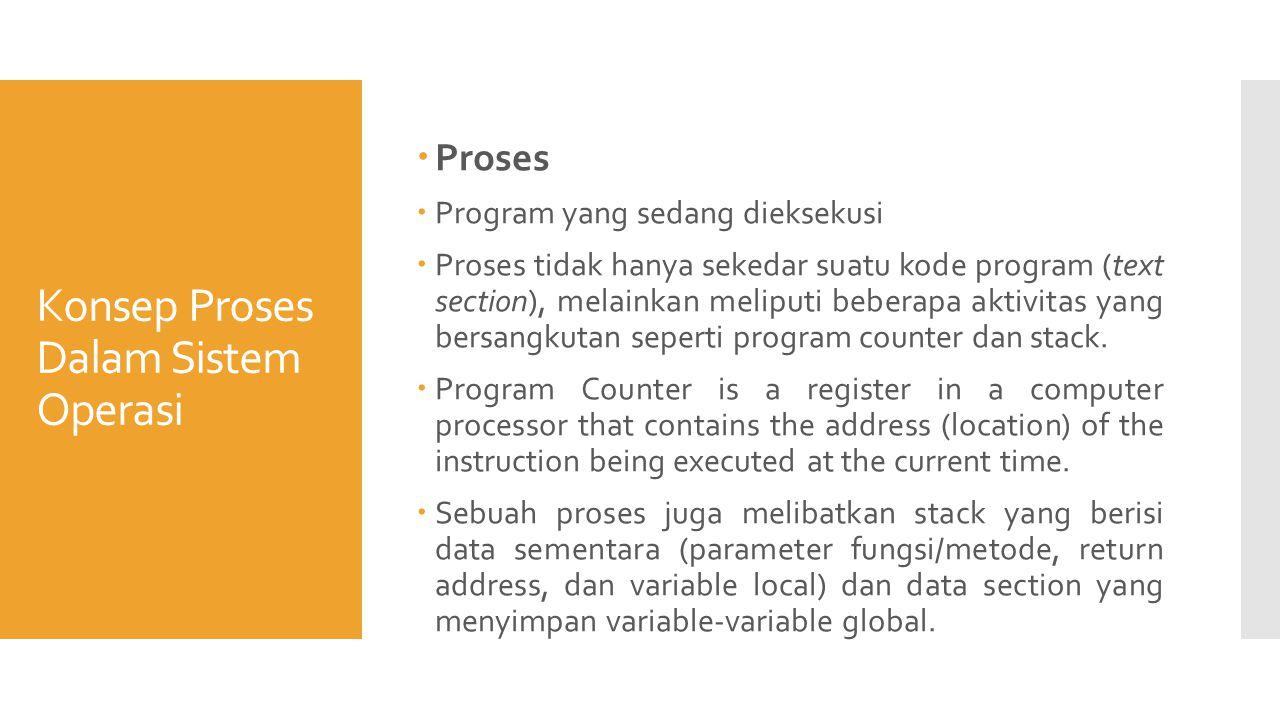 Konsep Proses Dalam Sistem Operasi  Proses  Program yang sedang dieksekusi  Proses tidak hanya sekedar suatu kode program (text section), melainkan meliputi beberapa aktivitas yang bersangkutan seperti program counter dan stack.