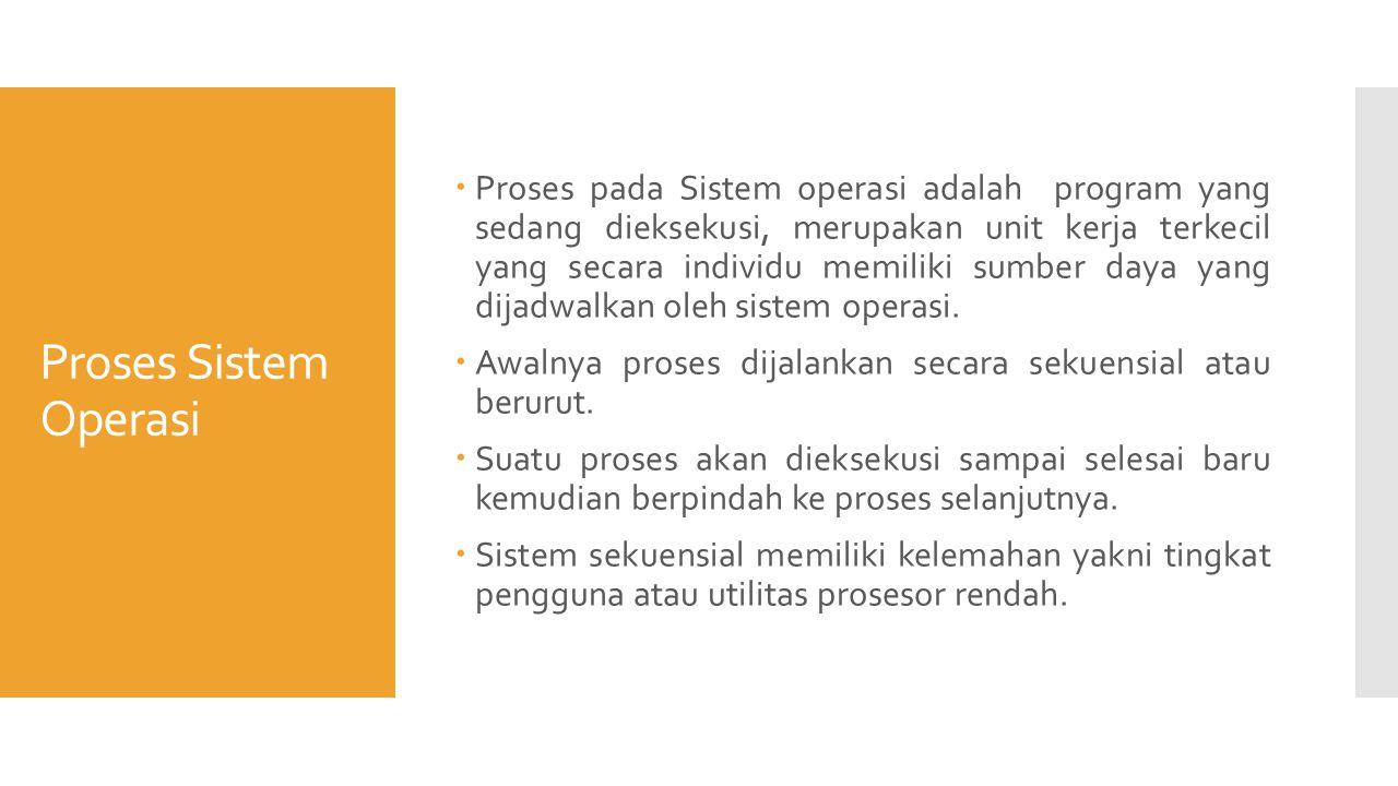 Penjadwalan proses (Status Proses)  Hanya satu proses yang dapat berjalan pada prosesor mana pun pada satu waktu.